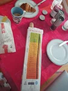 Violentomètre Gewaltbarometer auf dem Frühstücktisch